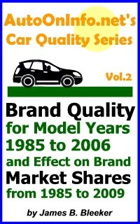 AutoOnInfo.net's Car Quality Series, Volume 2: Brand Quality for Model Years 1985 to 2006 and Effect on Brand Market Shares from 1985 to 2009